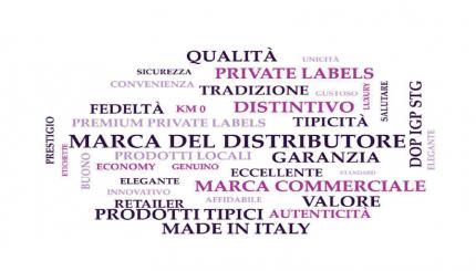 Marca del distributore. Premium private label, tipicità e fedeltà.